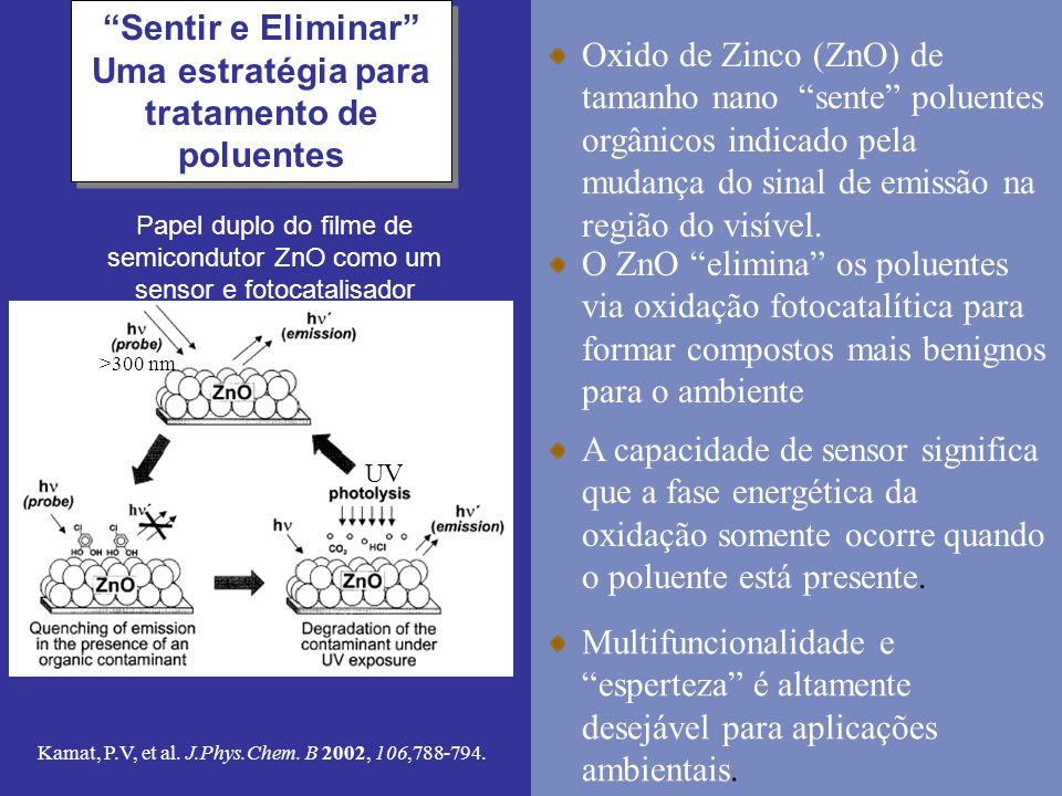 Kamat, P.V, et al. J.Phys.Chem. B 2002, 106,788-794. Oxido de Zinco (ZnO) de tamanho nano sente poluentes orgânicos indicado pela mudança do sinal de