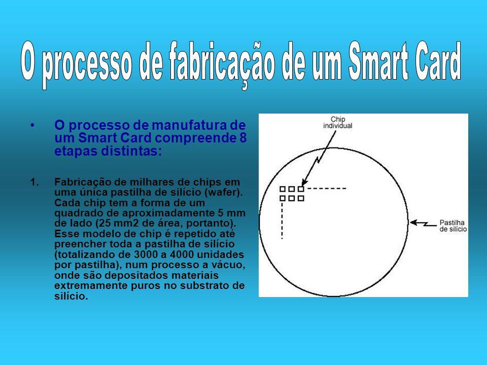 O processo de manufatura de um Smart Card compreende 8 etapas distintas: 1.Fabricação de milhares de chips em uma única pastilha de silício (wafer). C