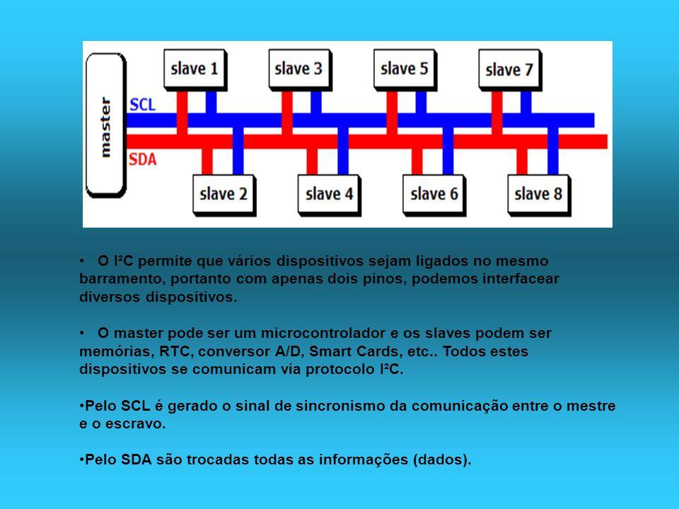 O I²C permite que vários dispositivos sejam ligados no mesmo barramento, portanto com apenas dois pinos, podemos interfacear diversos dispositivos. O