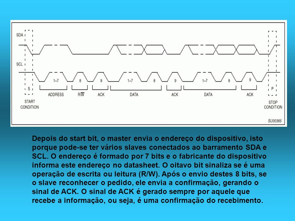 Depois do start bit, o master envia o endereço do dispositivo, isto porque pode-se ter vários slaves conectados ao barramento SDA e SCL. O endereço é