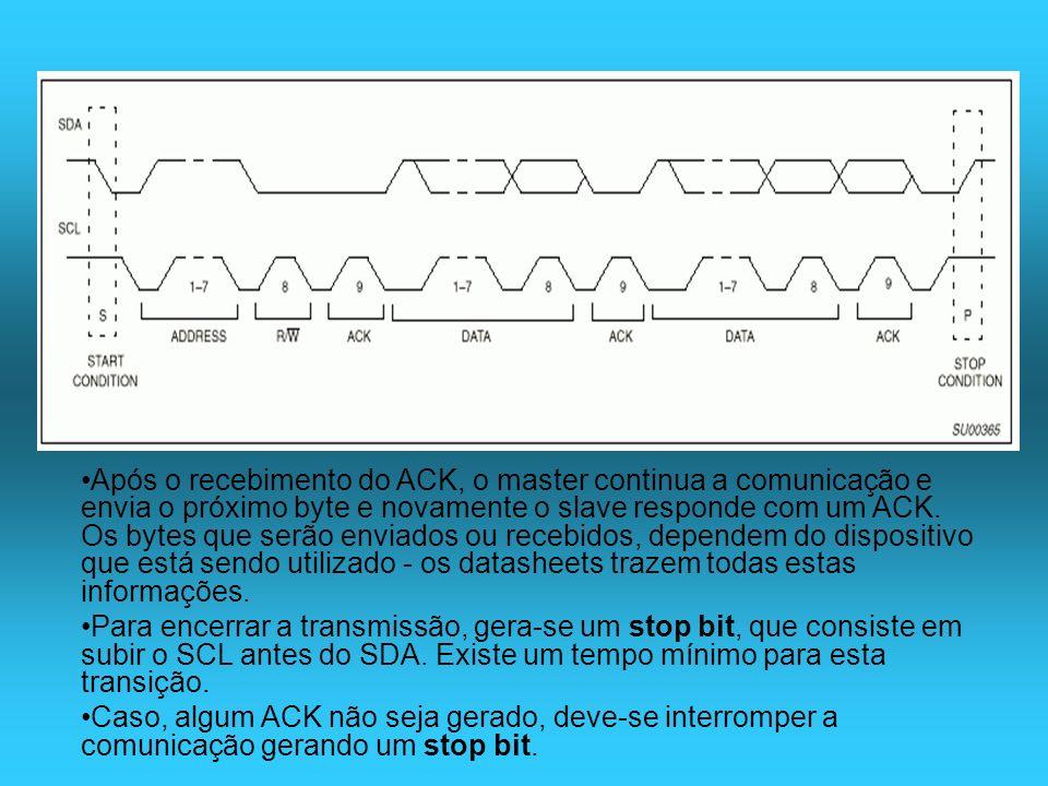 Após o recebimento do ACK, o master continua a comunicação e envia o próximo byte e novamente o slave responde com um ACK. Os bytes que serão enviados