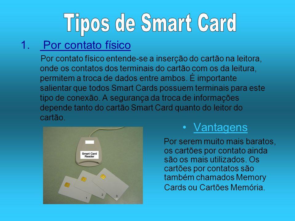 1. Por contato físico Por contato físico entende-se a inserção do cartão na leitora, onde os contatos dos terminais do cartão com os da leitura, permi