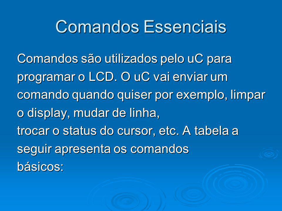 Comandos Essenciais Comandos são utilizados pelo uC para programar o LCD. O uC vai enviar um comando quando quiser por exemplo, limpar o display, muda