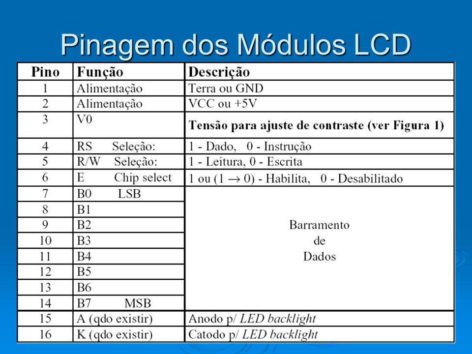 Módulos LCD Assim como em um rádio relógio todo módulo LCD permite um ajuste na intensidade da luz emitida ou ajuste de contraste, isto é possível variando-se a tensão no pino 3.