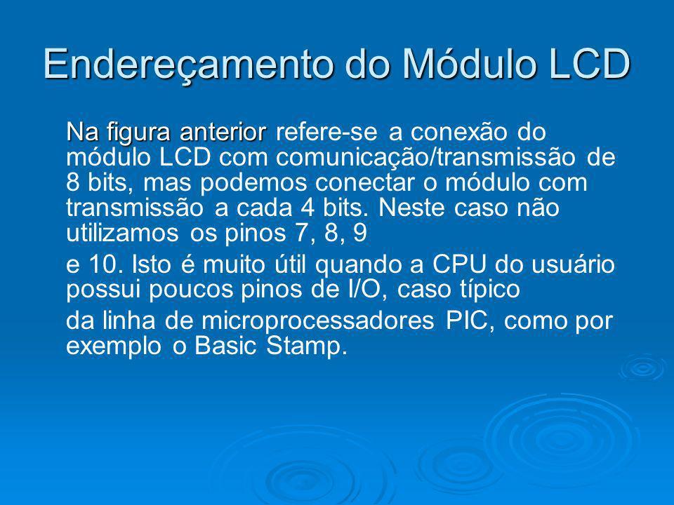 Endereçamento do Módulo LCD Na figura anterior Na figura anterior refere-se a conexão do módulo LCD com comunicação/transmissão de 8 bits, mas podemos