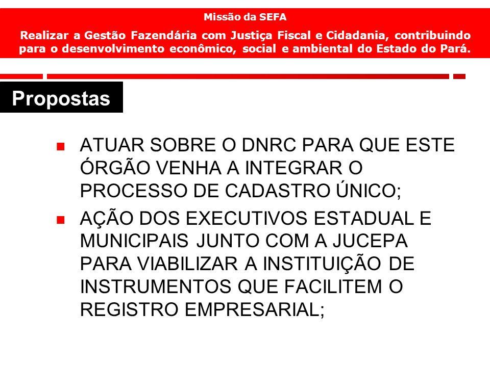 14 BUSCA DE ALTERNATIVAS PARA COMPENSAÇÃO DAS PERDAS DE ARRECADAÇÃO DO SISTEMA S, CASO VENHAM A OCORRER; CRIAÇÃO, NO CONGRESSO NACIONAL, DE UM FÓRUM DE DISCUSSÃO DAS NECESSIDADES DE ALTERAÇÃO (AJUSTES) DA LEGISLAÇÃO HOJE APROVADA; Missão da SEFA Realizar a Gestão Fazendária com Justiça Fiscal e Cidadania, contribuindo para o desenvolvimento econômico, social e ambiental do Estado do Pará.
