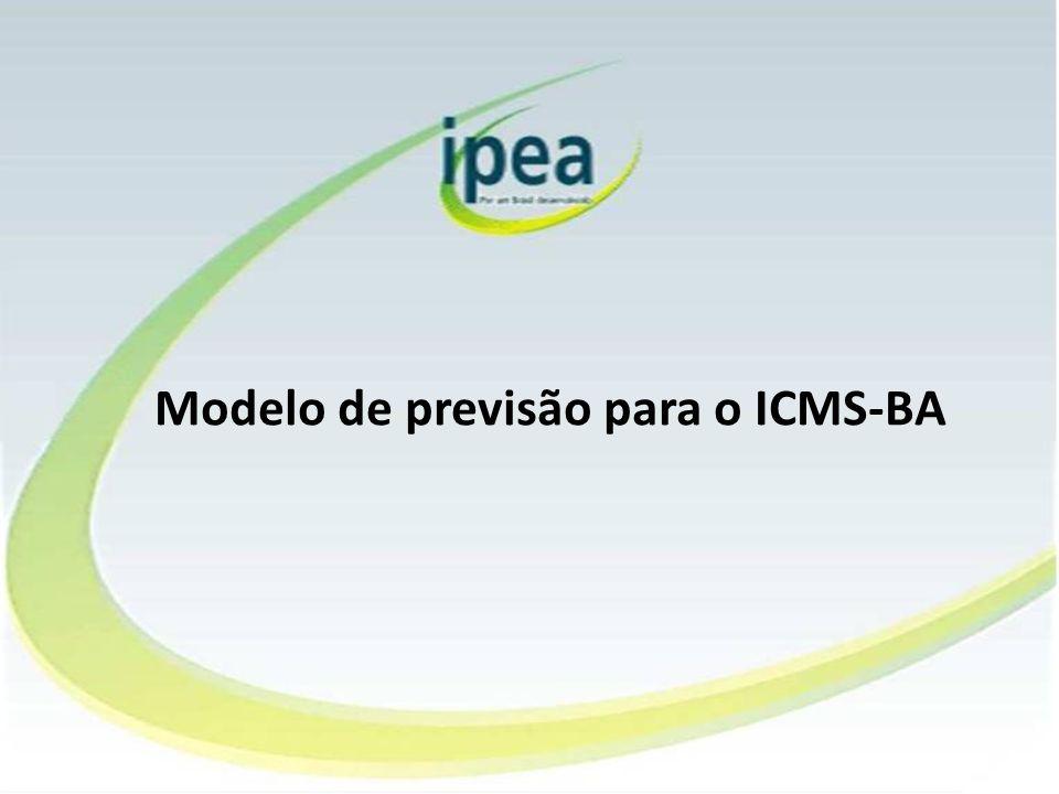 Modelo de previsão para o ICMS-BA