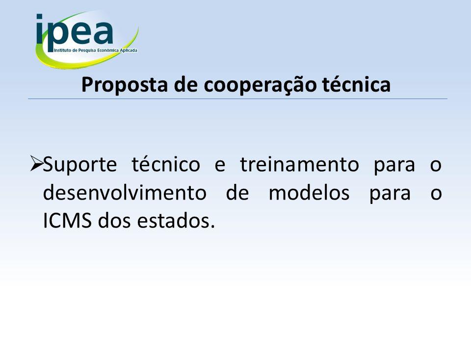 Suporte técnico e treinamento para o desenvolvimento de modelos para o ICMS dos estados.