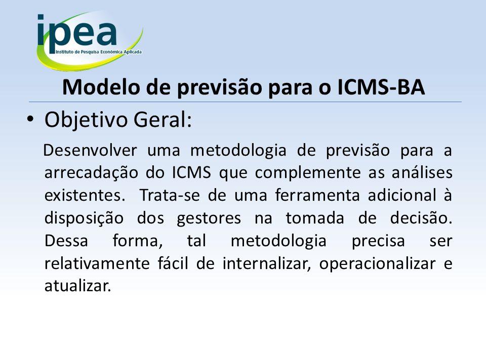 Modelo de previsão para o ICMS-BA Objetivos Específicos: 1.Desenvolver modelos de previsão mensal para o ICMS total e por segmentos.