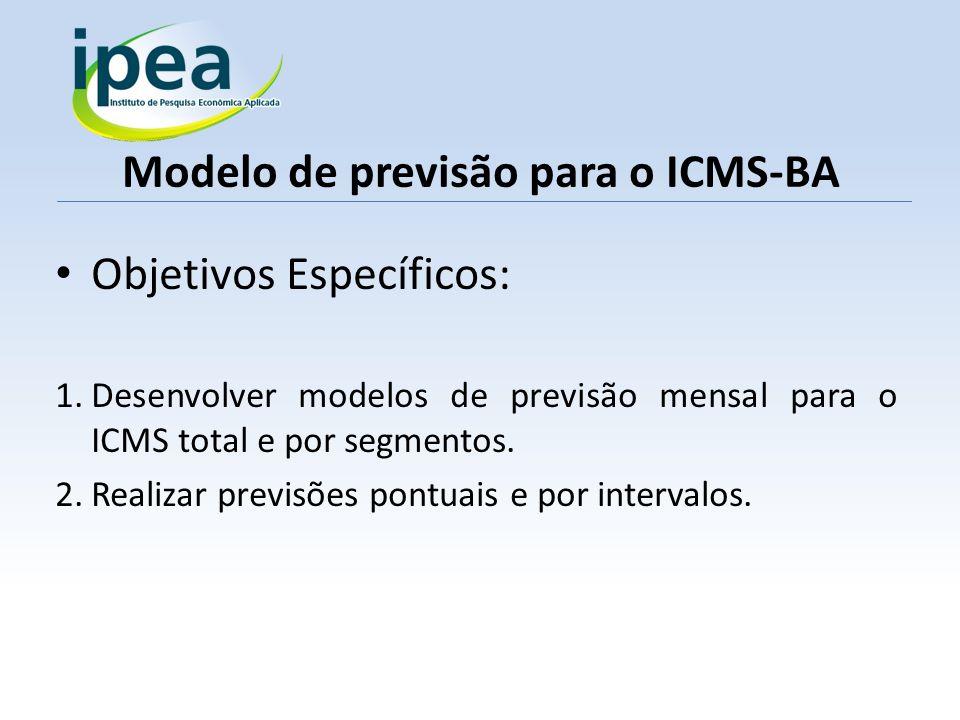 Modelo de previsão para o ICMS-BA Objetivos Específicos: 1.Desenvolver modelos de previsão mensal para o ICMS total e por segmentos. 2.Realizar previs