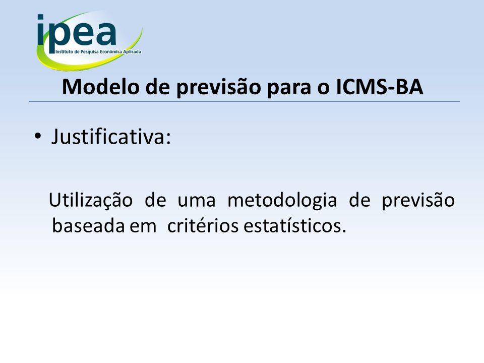 Modelo de previsão para o ICMS-BA Metodologia: 1.