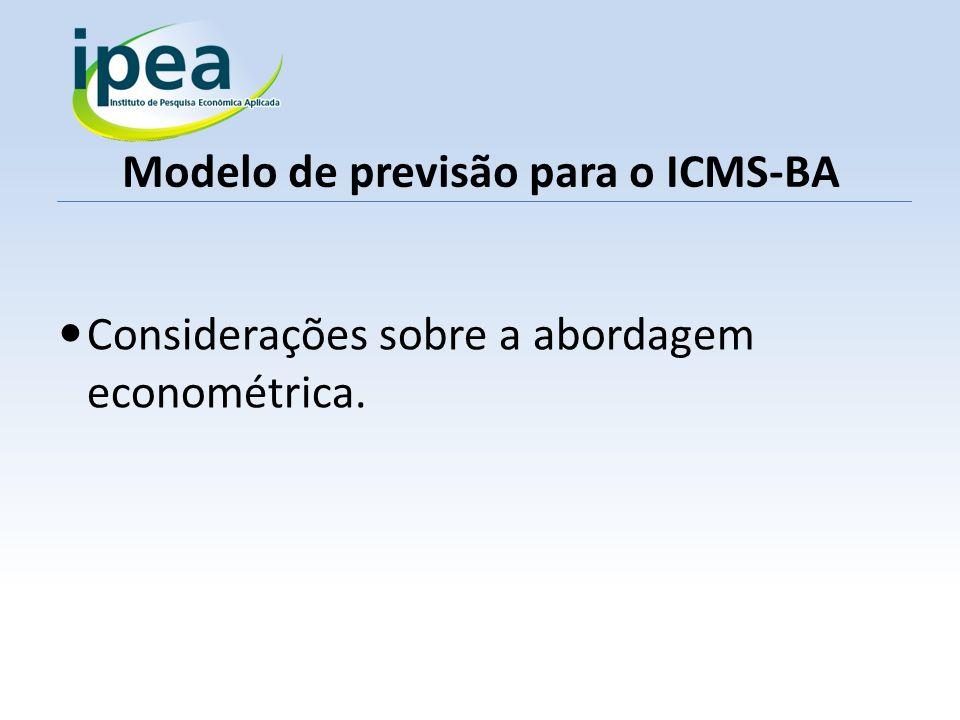 Modelo de previsão para o ICMS-BA Dificuldades : 1.