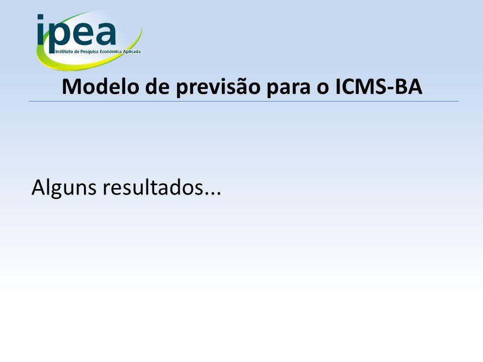 Modelo de previsão para o ICMS-BA Alguns resultados...