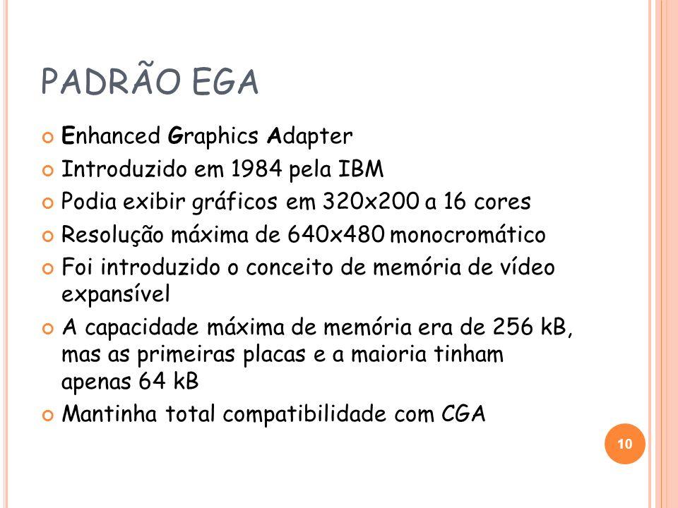 PADRÃO EGA Enhanced Graphics Adapter Introduzido em 1984 pela IBM Podia exibir gráficos em 320x200 a 16 cores Resolução máxima de 640x480 monocromátic