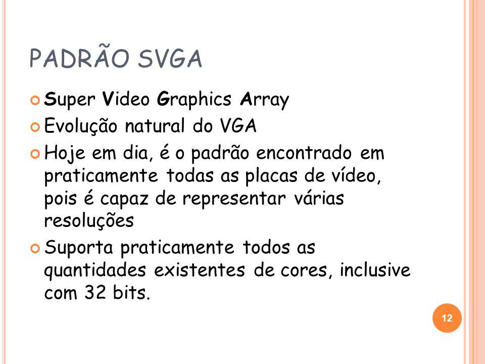 PADRÃO SVGA Super Video Graphics Array Evolução natural do VGA Hoje em dia, é o padrão encontrado em praticamente todas as placas de vídeo, pois é cap