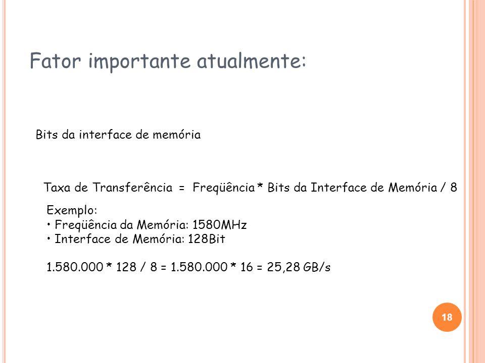 Fator importante atualmente: Bits da interface de memória Taxa de Transferência = Freqüência * Bits da Interface de Memória / 8 Exemplo: Freqüência da