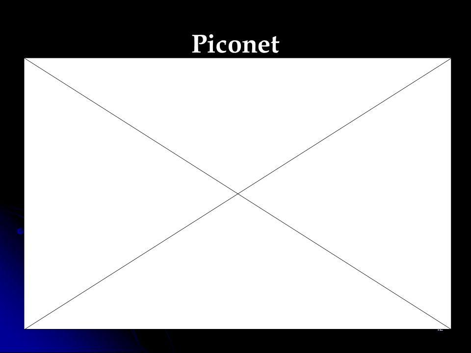 Piconet 12