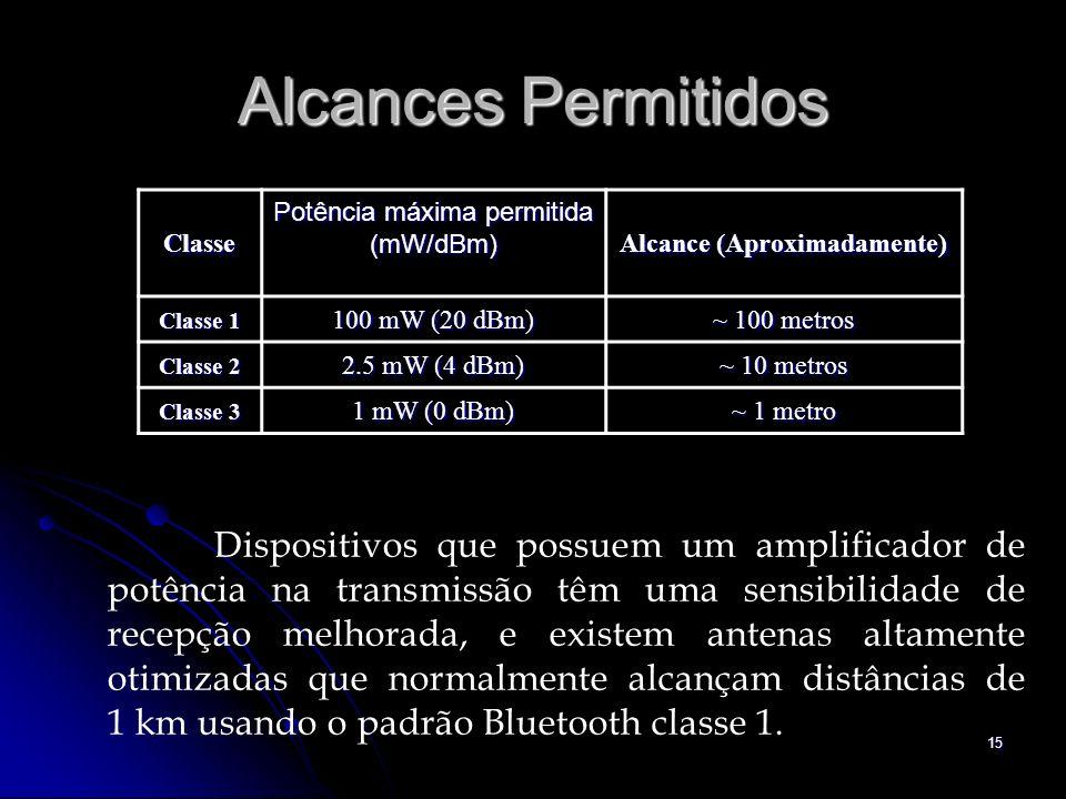 Alcances Permitidos Classe Potência máxima permitida (mW/dBm) Alcance (Aproximadamente) Classe 1 100 mW (20 dBm) ~ 100 metros Classe 2 2.5 mW (4 dBm)