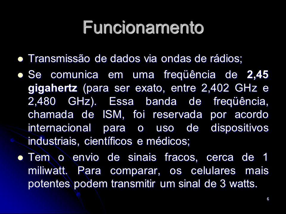 Funcionamento Transmissão de dados via ondas de rádios; Transmissão de dados via ondas de rádios; Se comunica em uma freqüência de 2,45 gigahertz (par