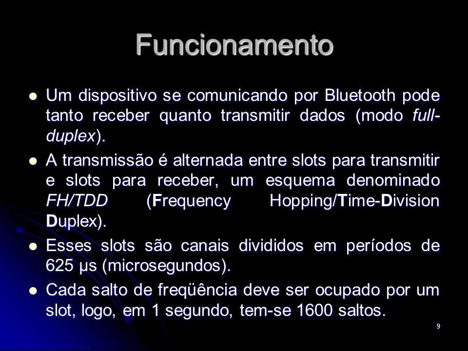 Funcionamento Um dispositivo se comunicando por Bluetooth pode tanto receber quanto transmitir dados (modo full- duplex). Um dispositivo se comunicand