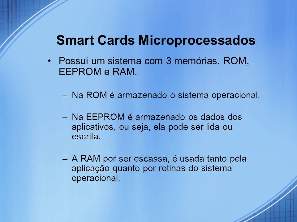 Smart Cards Microprocessados Possui um sistema com 3 memórias. ROM, EEPROM e RAM. –Na ROM é armazenado o sistema operacional. –Na EEPROM é armazenado