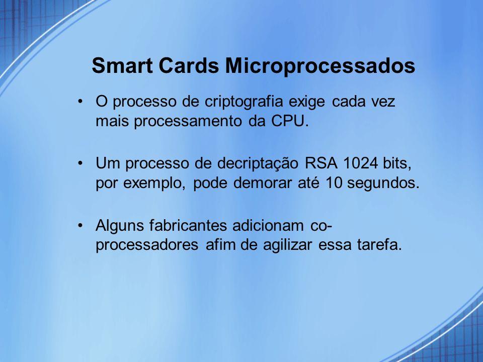 O processo de criptografia exige cada vez mais processamento da CPU. Um processo de decriptação RSA 1024 bits, por exemplo, pode demorar até 10 segund