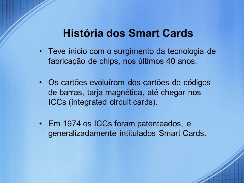 História dos Smart Cards Teve inicio com o surgimento da tecnologia de fabricação de chips, nos últimos 40 anos. Os cartões evoluíram dos cartões de c