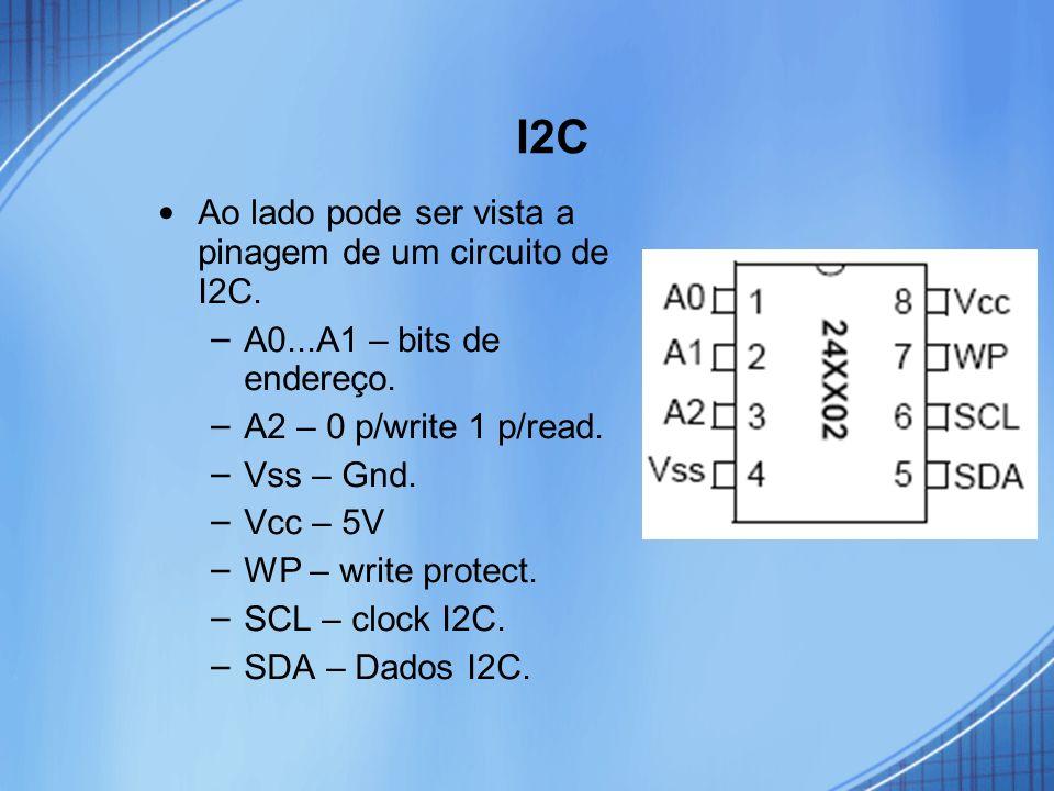 I2C Ao lado pode ser vista a pinagem de um circuito de I2C. – A0...A1 – bits de endereço. – A2 – 0 p/write 1 p/read. – Vss – Gnd. – Vcc – 5V – WP – wr