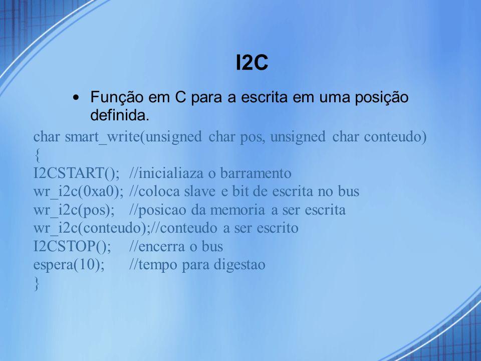 Função em C para a escrita em uma posição definida. char smart_write(unsigned char pos, unsigned char conteudo) { I2CSTART();//inicialiaza o barrament