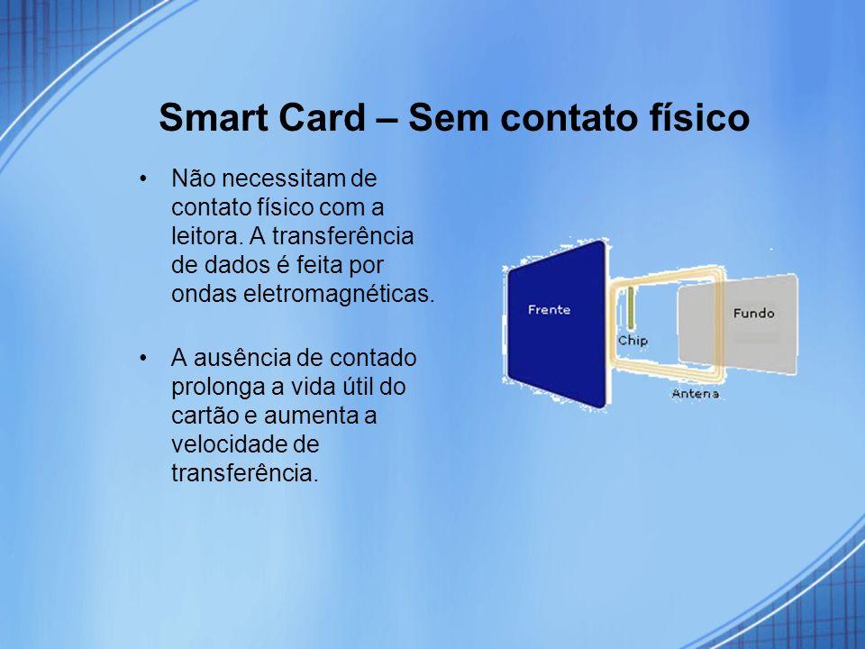 Smart Card – Sem contato físico Não necessitam de contato físico com a leitora. A transferência de dados é feita por ondas eletromagnéticas. A ausênci