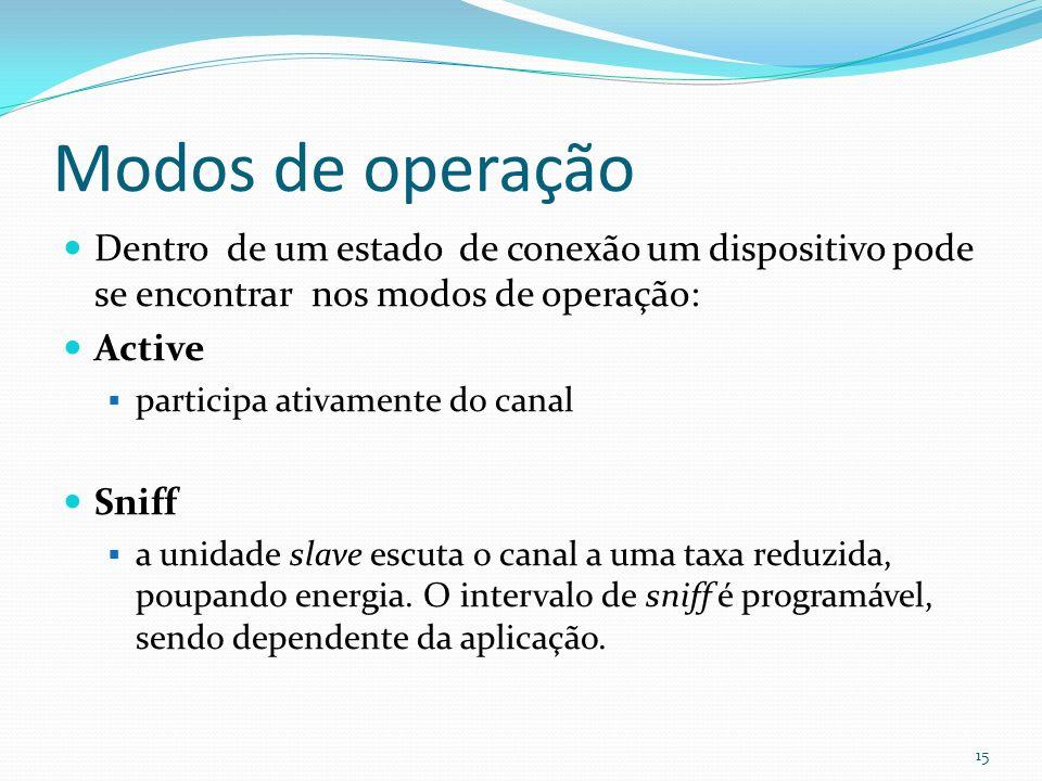 Modos de operação Dentro de um estado de conexão um dispositivo pode se encontrar nos modos de operação: Active participa ativamente do canal Sniff a