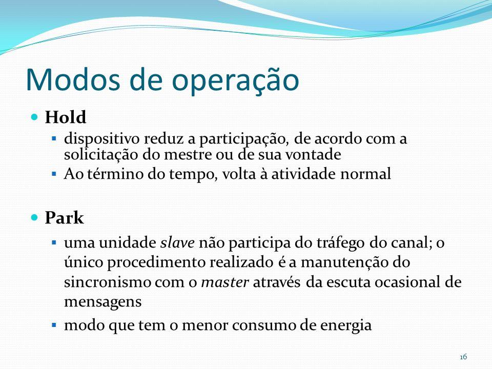 Modos de operação Hold dispositivo reduz a participação, de acordo com a solicitação do mestre ou de sua vontade Ao término do tempo, volta à atividad