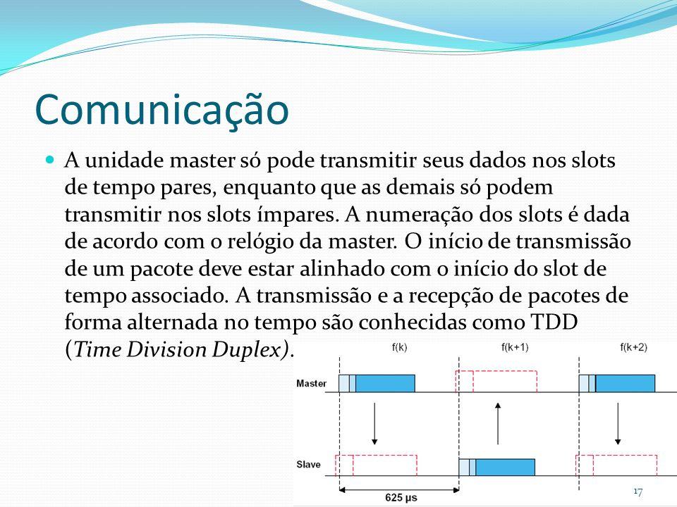 Comunicação A unidade master só pode transmitir seus dados nos slots de tempo pares, enquanto que as demais só podem transmitir nos slots ímpares. A n