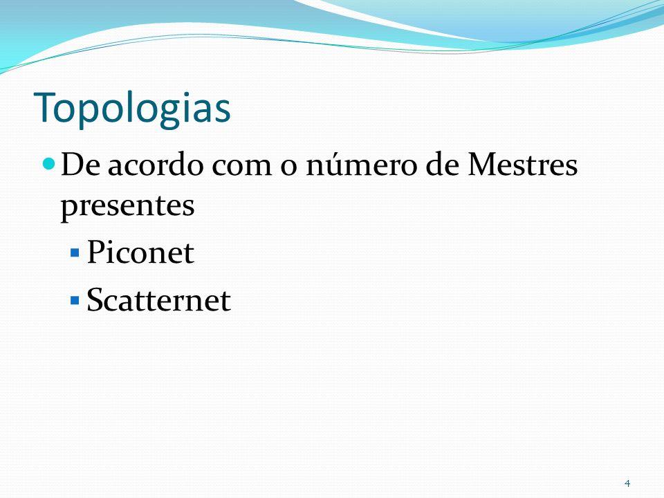 Topologias De acordo com o número de Mestres presentes Piconet Scatternet 4