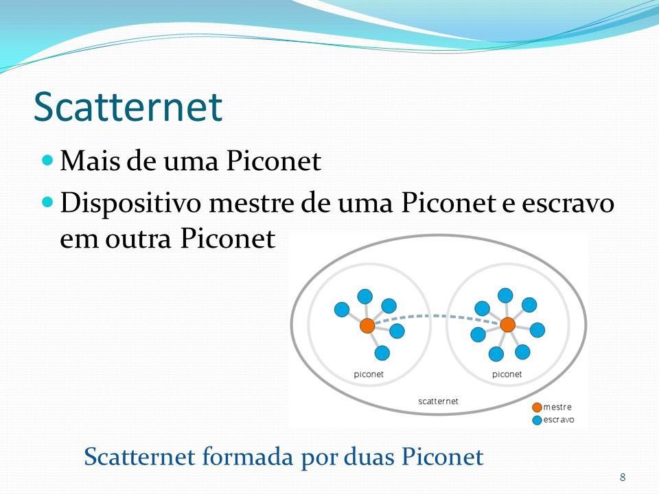 Scatternet Mais de uma Piconet Dispositivo mestre de uma Piconet e escravo em outra Piconet Scatternet formada por duas Piconet 8