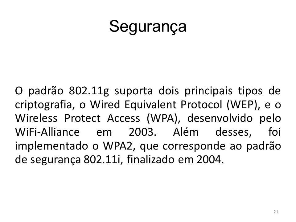 21 O padrão 802.11g suporta dois principais tipos de criptografia, o Wired Equivalent Protocol (WEP), e o Wireless Protect Access (WPA), desenvolvido