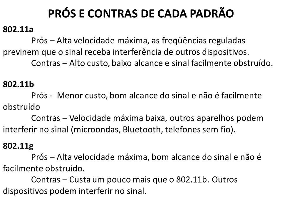 PRÓS E CONTRAS DE CADA PADRÃO 802.11b Prós - Menor custo, bom alcance do sinal e não é facilmente obstruído Contras – Velocidade máxima baixa, outros