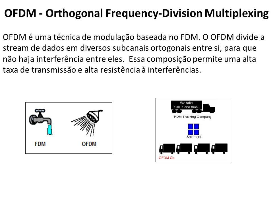 OFDM - Orthogonal Frequency-Division Multiplexing OFDM é uma técnica de modulação baseada no FDM. O OFDM divide a stream de dados em diversos subcanai