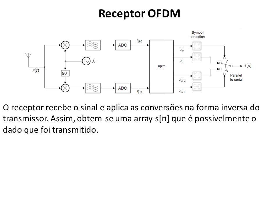 Receptor OFDM O receptor recebe o sinal e aplica as conversões na forma inversa do transmissor. Assim, obtem-se uma array s[n] que é possivelmente o d