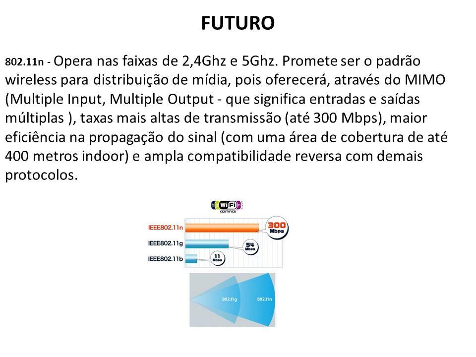 FUTURO 802.11n - Opera nas faixas de 2,4Ghz e 5Ghz. Promete ser o padrão wireless para distribuição de mídia, pois oferecerá, através do MIMO (Multipl