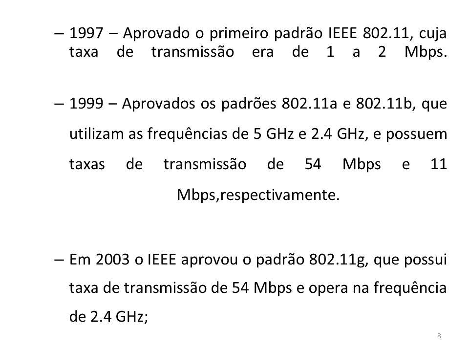 8 – 1997 – Aprovado o primeiro padrão IEEE 802.11, cuja taxa de transmissão era de 1 a 2 Mbps. – 1999 – Aprovados os padrões 802.11a e 802.11b, que ut