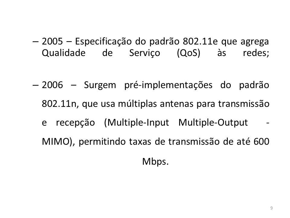 9 – 2005 – Especificação do padrão 802.11e que agrega Qualidade de Serviço (QoS) às redes; – 2006 – Surgem pré-implementações do padrão 802.11n, que u