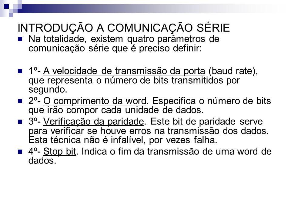 Registradores de controle REG. CONTROLE DE LINHA REG.CONTROLE DE INTERRUPÇÃO REG.CONTROLE MODEM