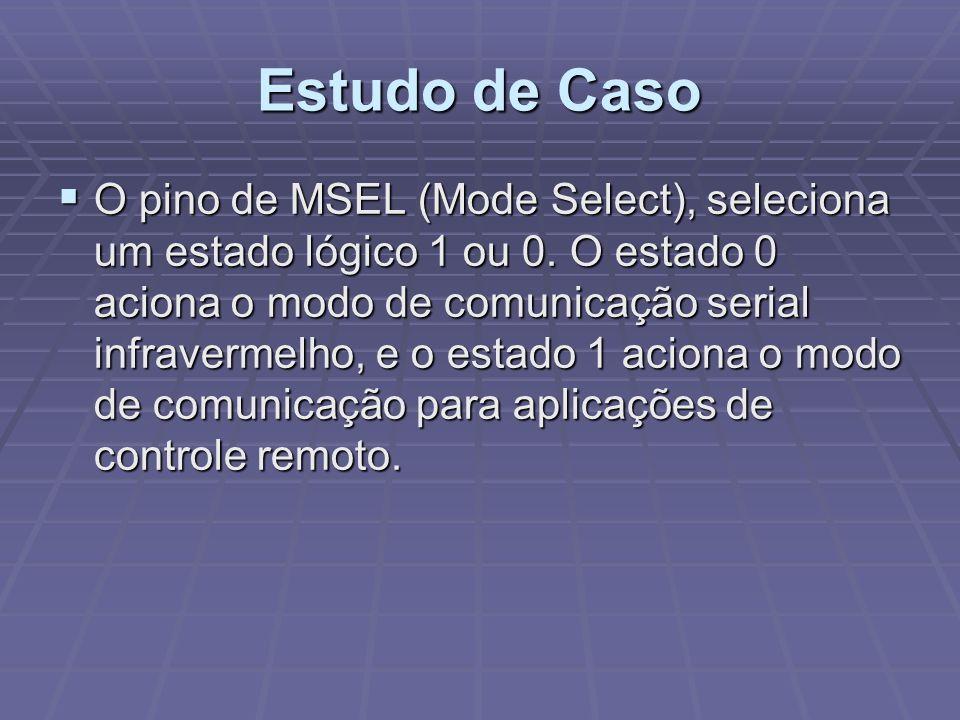 Estudo de Caso O pino de MSEL (Mode Select), seleciona um estado lógico 1 ou 0. O estado 0 aciona o modo de comunicação serial infravermelho, e o esta
