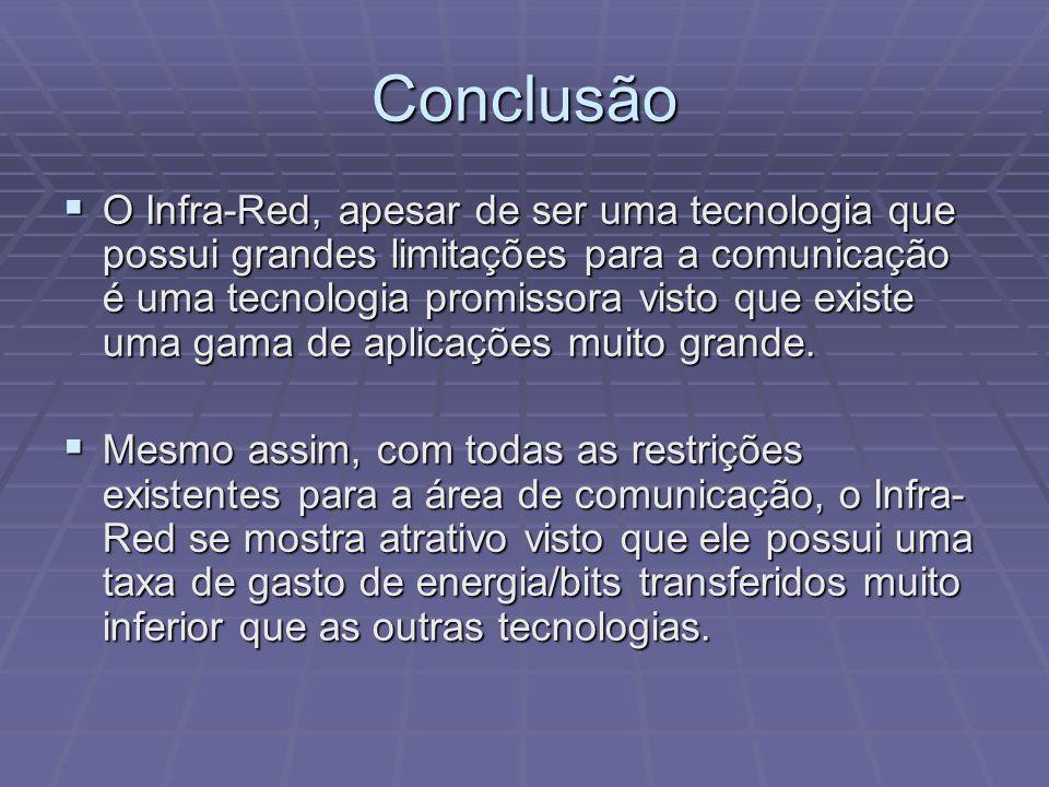 Conclusão O Infra-Red, apesar de ser uma tecnologia que possui grandes limitações para a comunicação é uma tecnologia promissora visto que existe uma