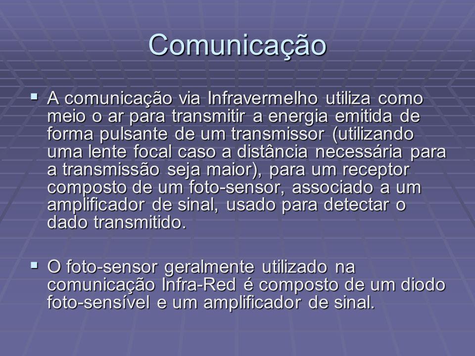 Comunicação A comunicação via Infravermelho utiliza como meio o ar para transmitir a energia emitida de forma pulsante de um transmissor (utilizando u