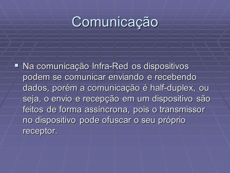 Comunicação O controle remoto de TV foi uma das primeiras aplicações a utilizar a comunicação Infra-Red.