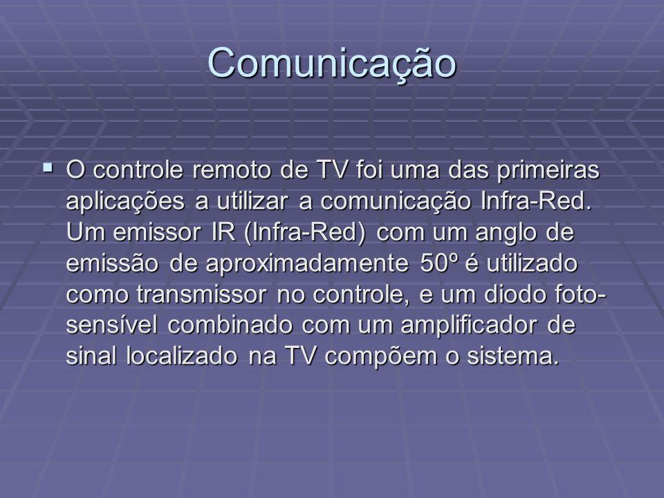 Comunicação O controle remoto de TV foi uma das primeiras aplicações a utilizar a comunicação Infra-Red. Um emissor IR (Infra-Red) com um anglo de emi
