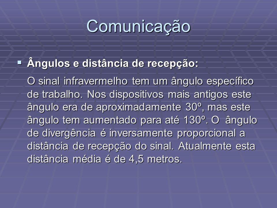 Comunicação Ângulos e distância de recepção: Ângulos e distância de recepção: O sinal infravermelho tem um ângulo específico de trabalho. Nos disposit
