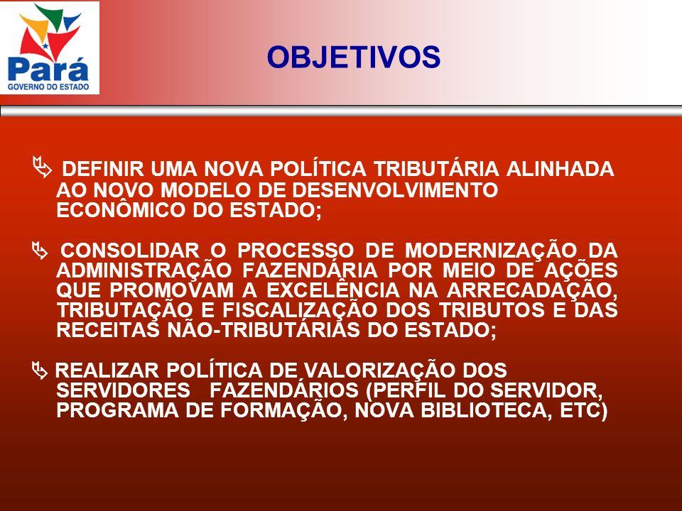 DEFINIR UMA NOVA POLÍTICA TRIBUTÁRIA ALINHADA AO NOVO MODELO DE DESENVOLVIMENTO ECONÔMICO DO ESTADO; CONSOLIDAR O PROCESSO DE MODERNIZAÇÃO DA ADMINISTRAÇÃO FAZENDÁRIA POR MEIO DE AÇÕES QUE PROMOVAM A EXCELÊNCIA NA ARRECADAÇÃO, TRIBUTAÇÃO E FISCALIZAÇÃO DOS TRIBUTOS E DAS RECEITAS NÃO-TRIBUTÁRIAS DO ESTADO; REALIZAR POLÍTICA DE VALORIZAÇÃO DOS SERVIDORES FAZENDÁRIOS (PERFIL DO SERVIDOR, PROGRAMA DE FORMAÇÃO, NOVA BIBLIOTECA, ETC) OBJETIVOS